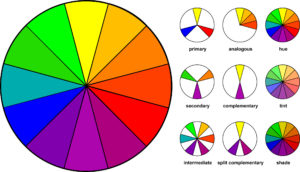 Color Wheel Fancy